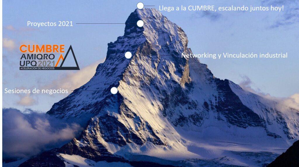 Cumbre Amiqro UPQ 2021 Llega a la cumbre